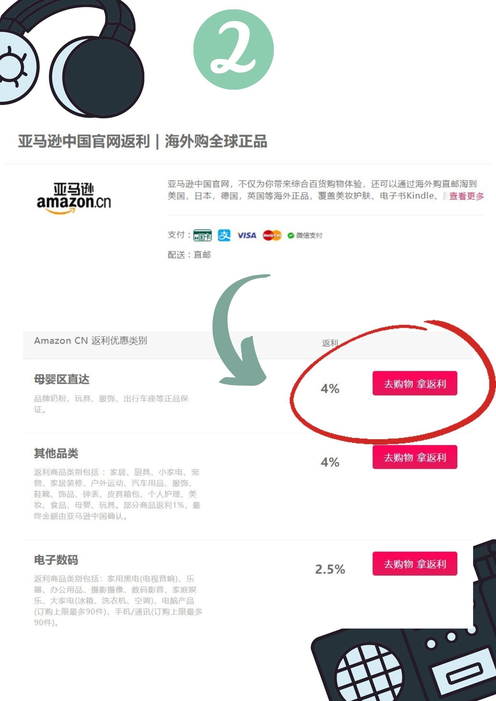 亚马逊海外购返利攻略步骤2:点进亚马逊中国页面,查看亚马逊中国返利详情